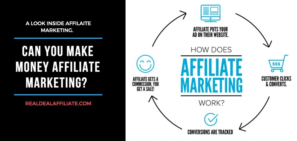 can you make money affiliate marketing